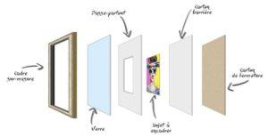 encadrement sur mesure quimper ambiance cadres quimper. Black Bedroom Furniture Sets. Home Design Ideas